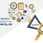 حملات التسويق الإلكتروني | نظرة شاملة